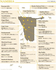 Namibia-sightseeing